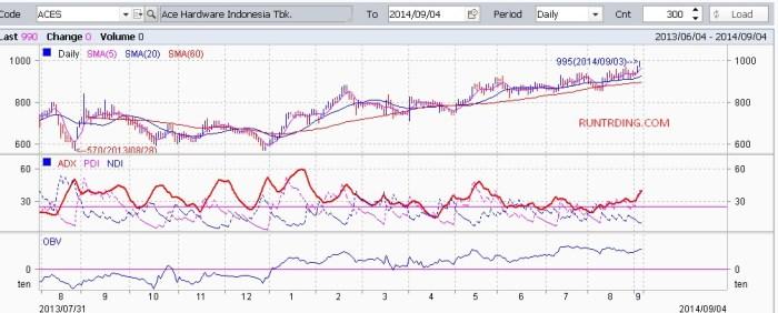 ACES-chart-04092013
