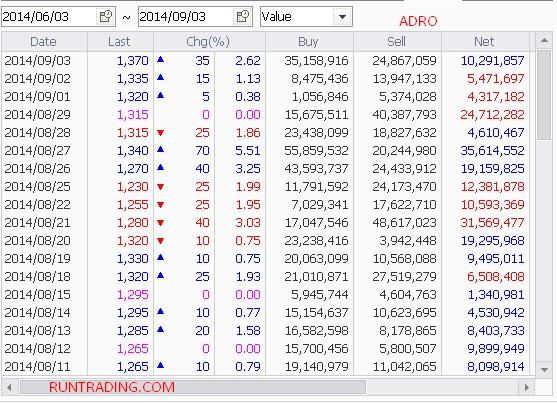 ADRO-03092014-closing