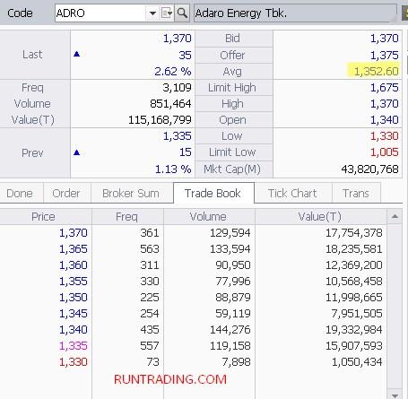 ADRO-price-range-03092014