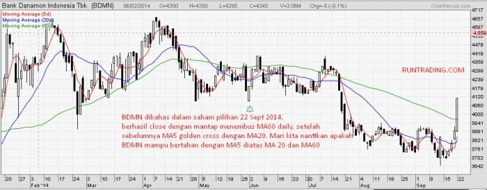 BMDN-saham-pilihan