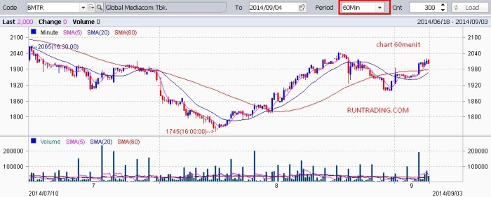 BMTR-chart-hourly-04092014
