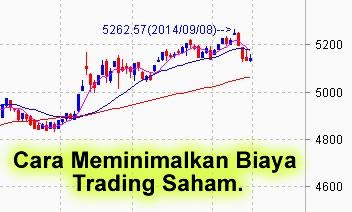 cara-memaksimalkan-keuntungan-trading-saham