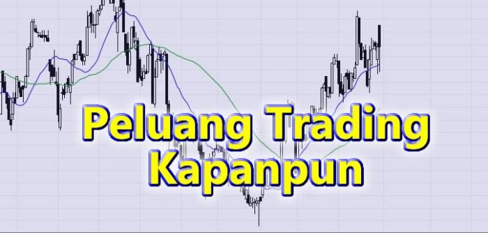 cara-mencari-potensi-untung-dalam-trading-saham