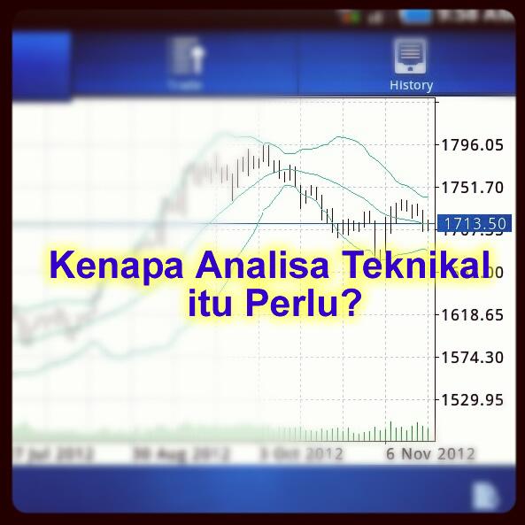 cara-menganalisa-saham-secara-teknikal