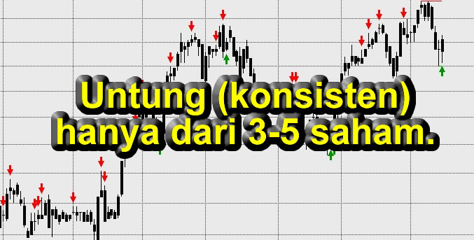cara-untung-trading-saham-dengan-konsistent
