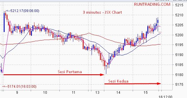 chart-IHSG-terbaru-2