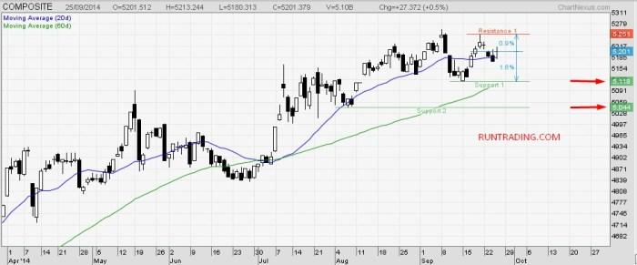chart-IHSG-terbaru