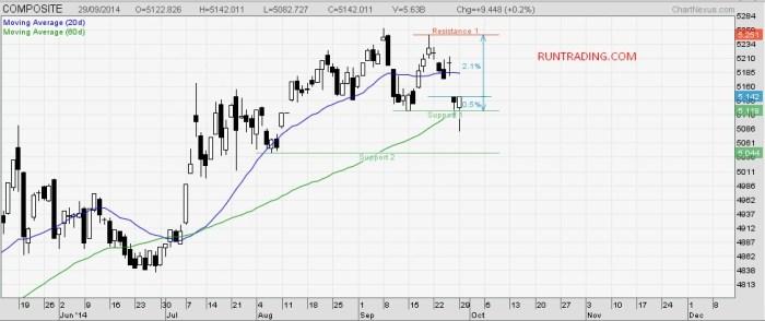 indeks-harga-saham-gabungan