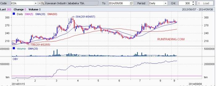 KIJA-chart-08092014