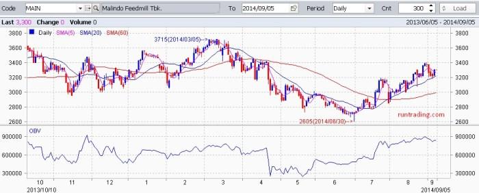 MAIN-chart-05092014