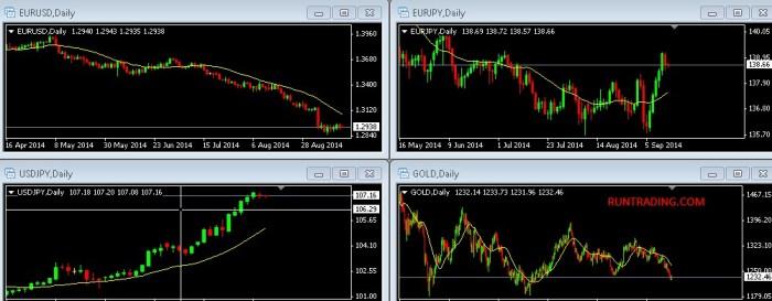 metatrader-untuk-trading-forex-dan-gold