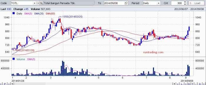 TOTL-chart-09092014