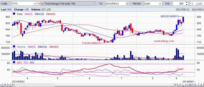 TOTL-chart-11092014