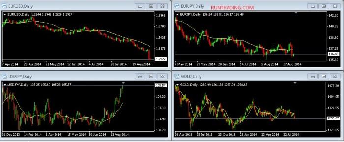 trading-dengan-multi-monitor-forex-saham