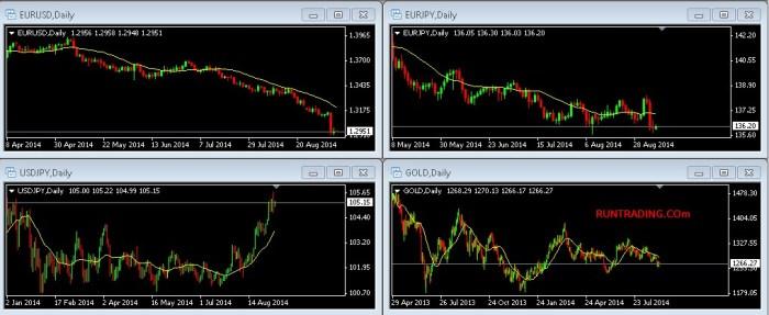 trading-forex-dengan-metatrader