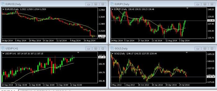 trading-gold-dengan-metatrader