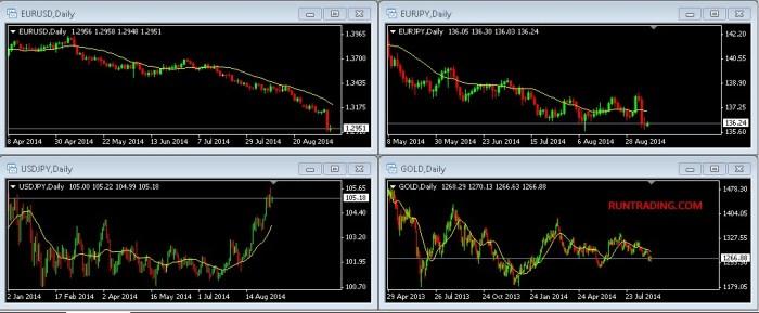 trading-saham-forex-gold-dengan-multi-monitor